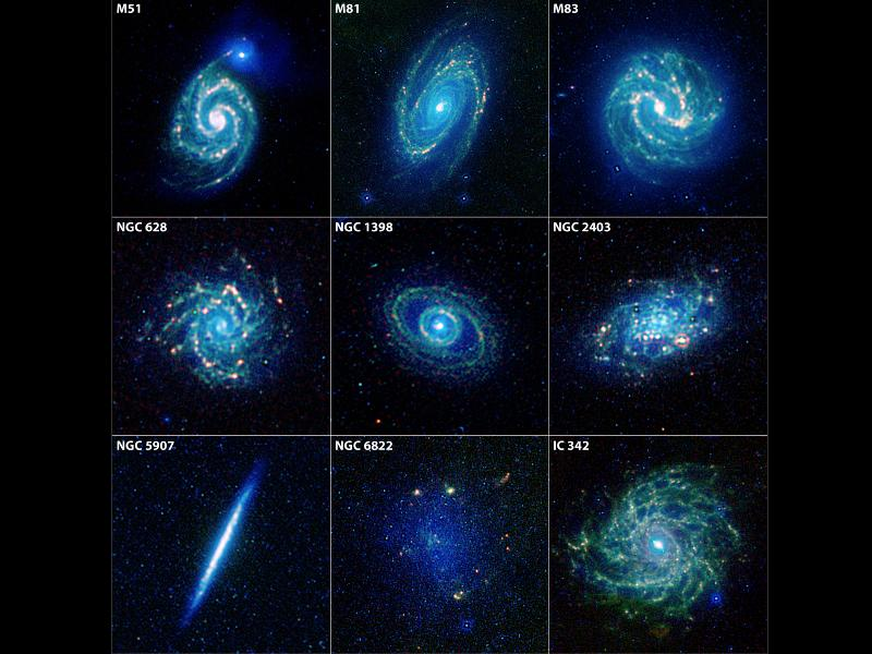 the characteristics and the classification of the irregular galaxies Group 1: these galaxies are primarily large discs and irregulars with bright off-   a classification scheme does not account for the rare and/or subtle features of.