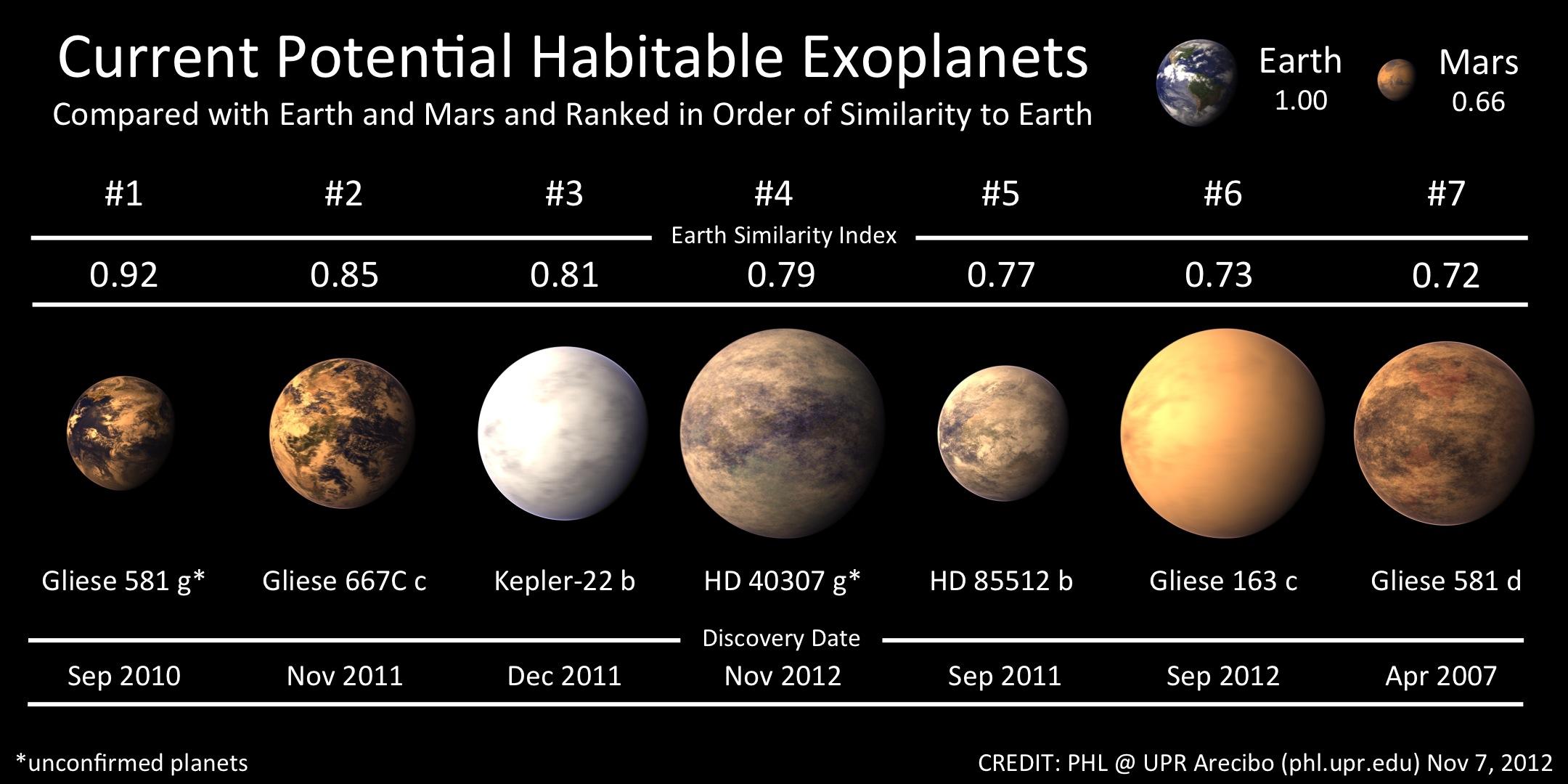 Exoplanetas_potencialmente_habitables