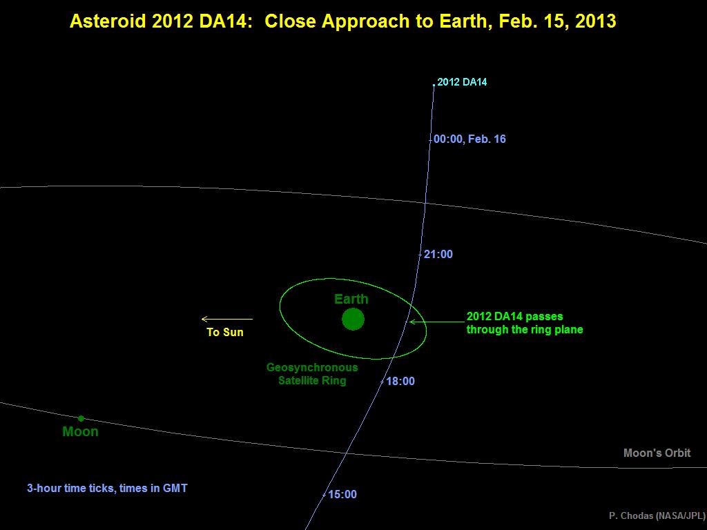 [Image: asteroid20130201-full.jpg]